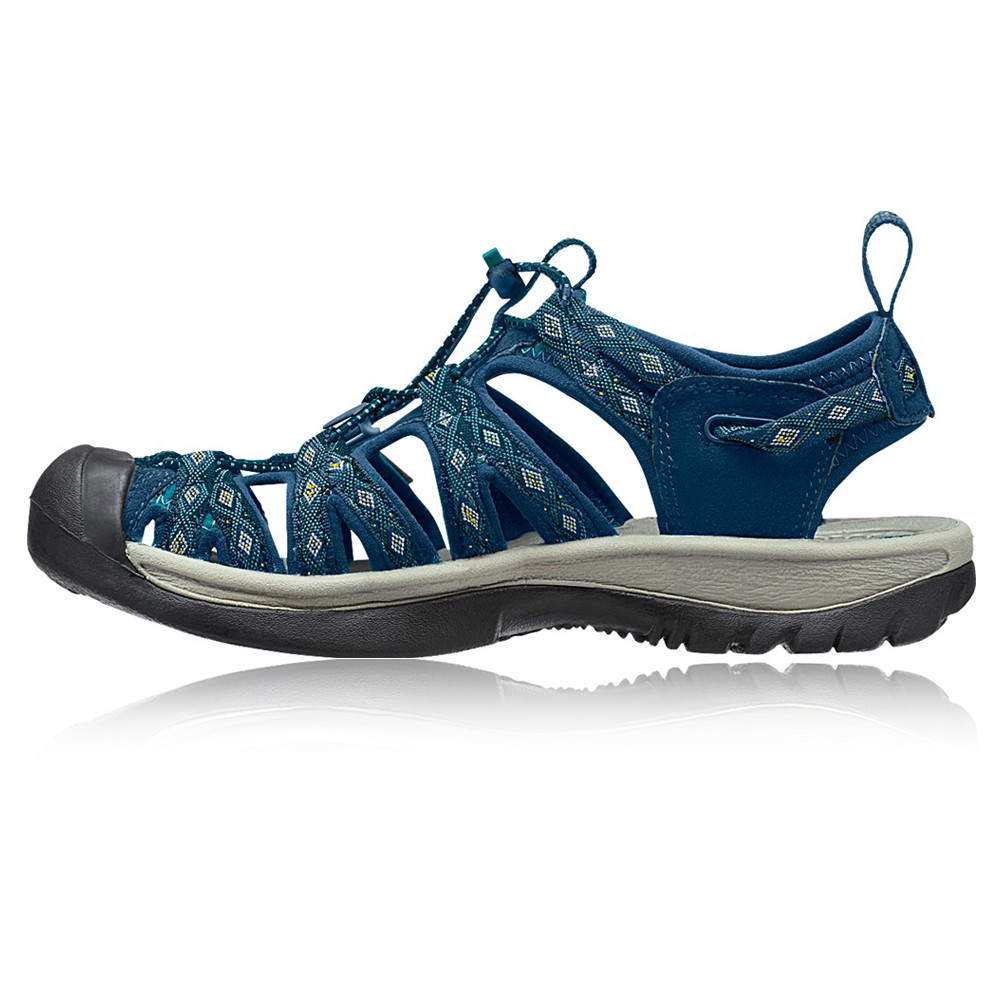Keen Slip Resistant Shoes Womens